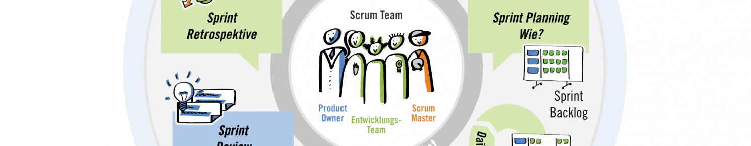 Scrum Flow